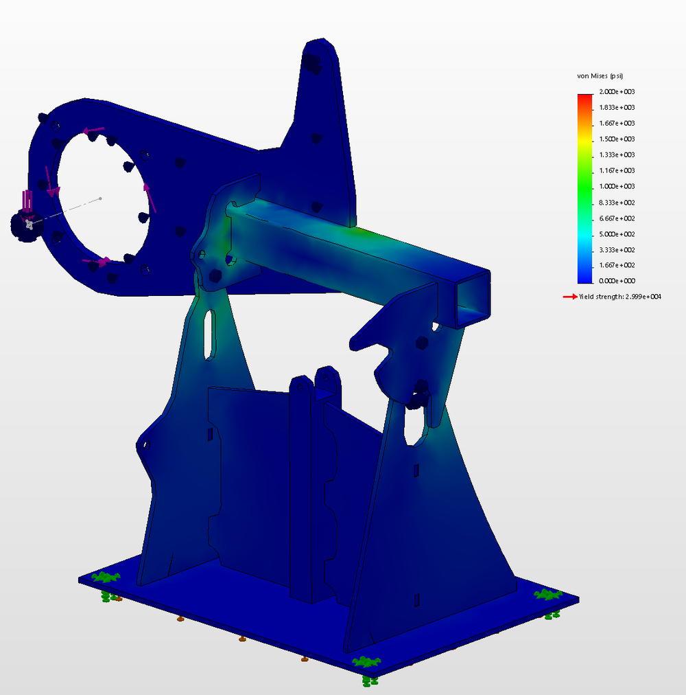 First design revision FEA results: Shows the von mises stress with a torsional load and weight applied by the motor