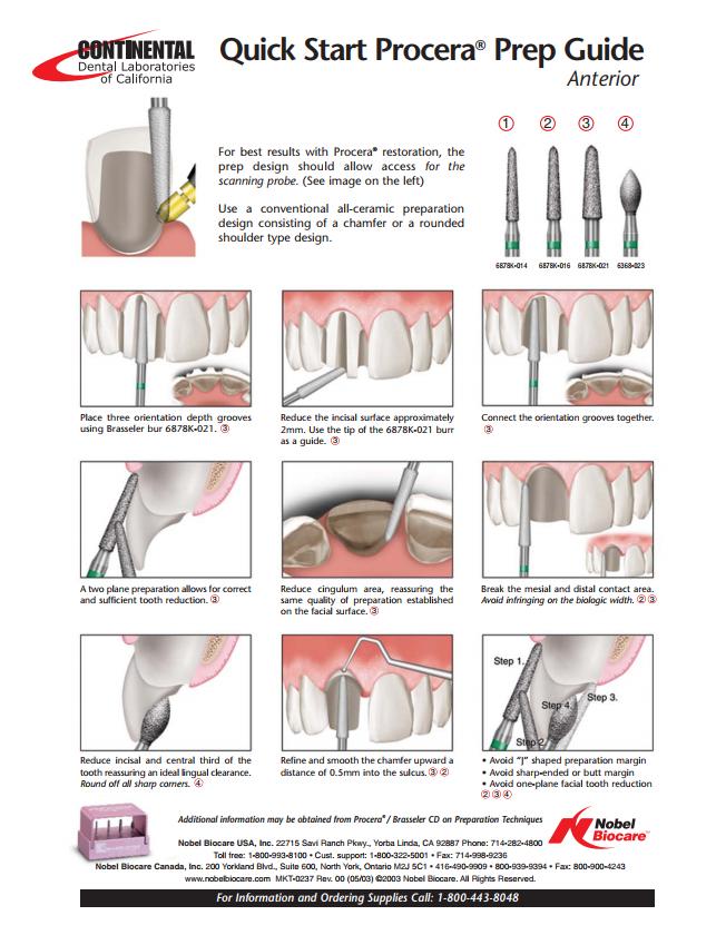 Procera Prep Guide