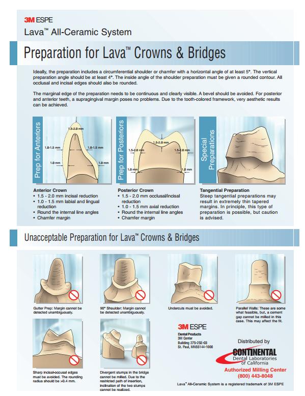 Lava Prep Guide
