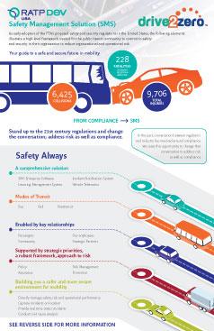 Download   drive2zero ™  Infographic