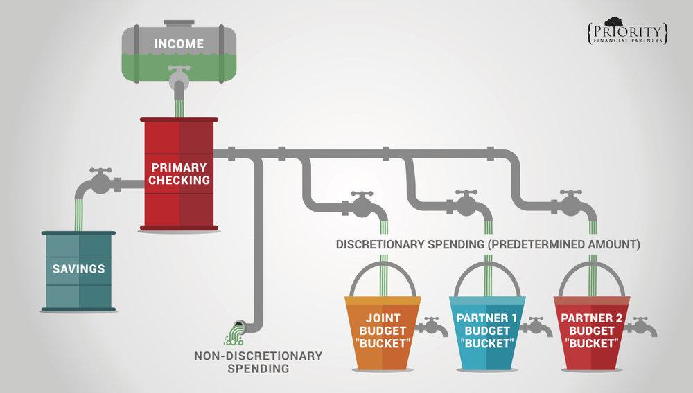 PFP-Budget-illustration-03.jpg