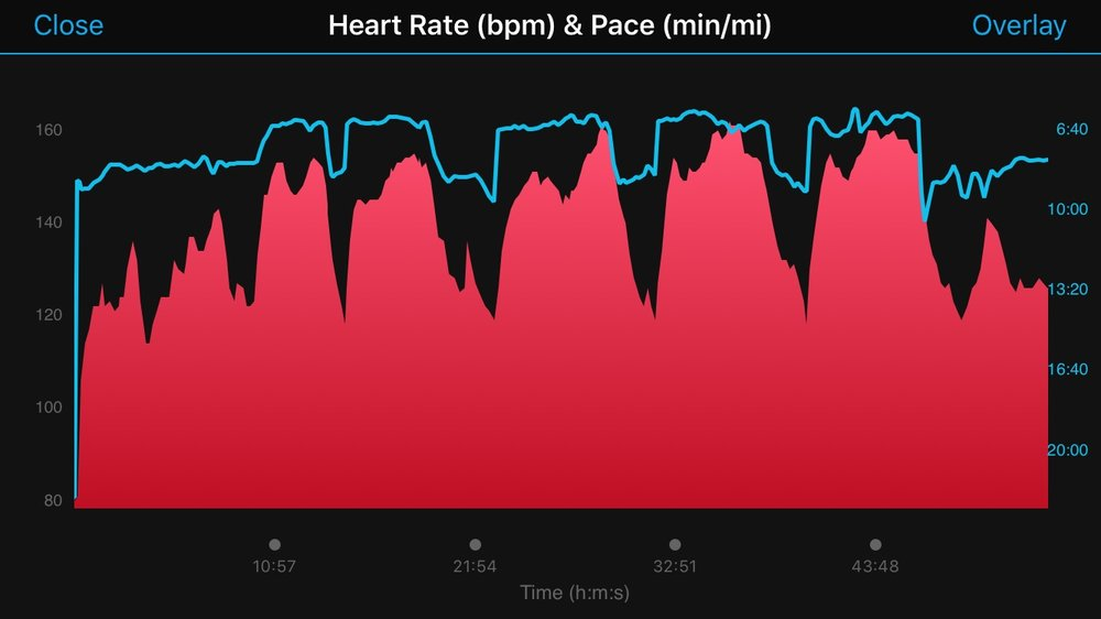 MR interval heart rate example.jpg
