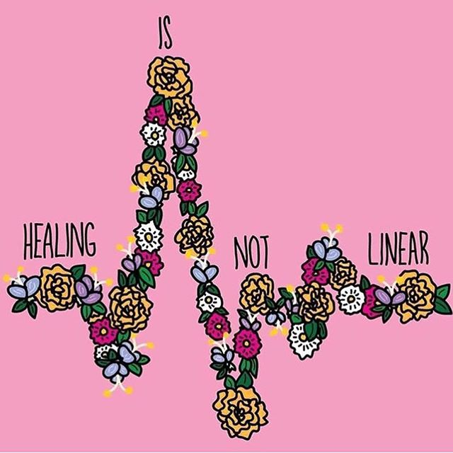 Such an important, and beautiful reminder 🌸 Regram from @frizzkidart @nalieagustin ❤️ #mindfulhealthgives #giveahandthatheals
