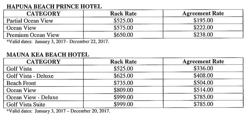 Hawaii Prince Hotels 2017 Kama Aina Executive Program