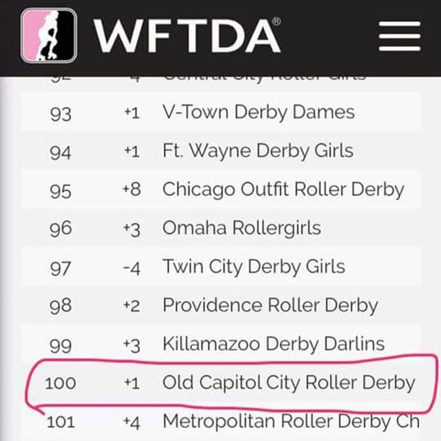 Cracked the top 100 of 339 teams internationally! Where will we go in 2018? 🌟★🌟 OCC