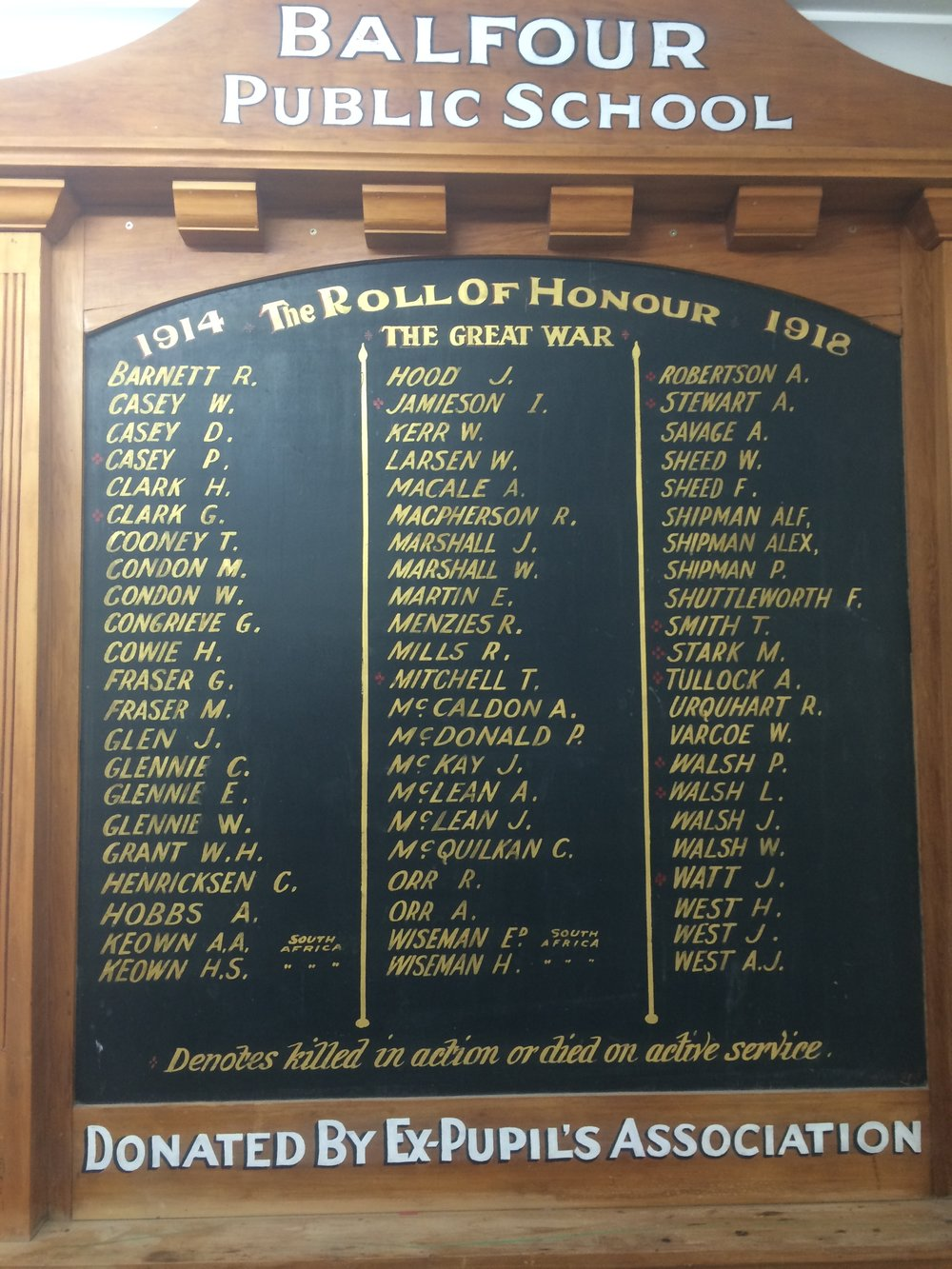 Balfour School - The Walking with an Anzac Team found the first clue in Alex's story when they visited Balfour School. The Roll of Honour was donated by ex pupils and hangs in the school office.   Further research on the same platforms you have used today allowed us to discover Alex's Story.