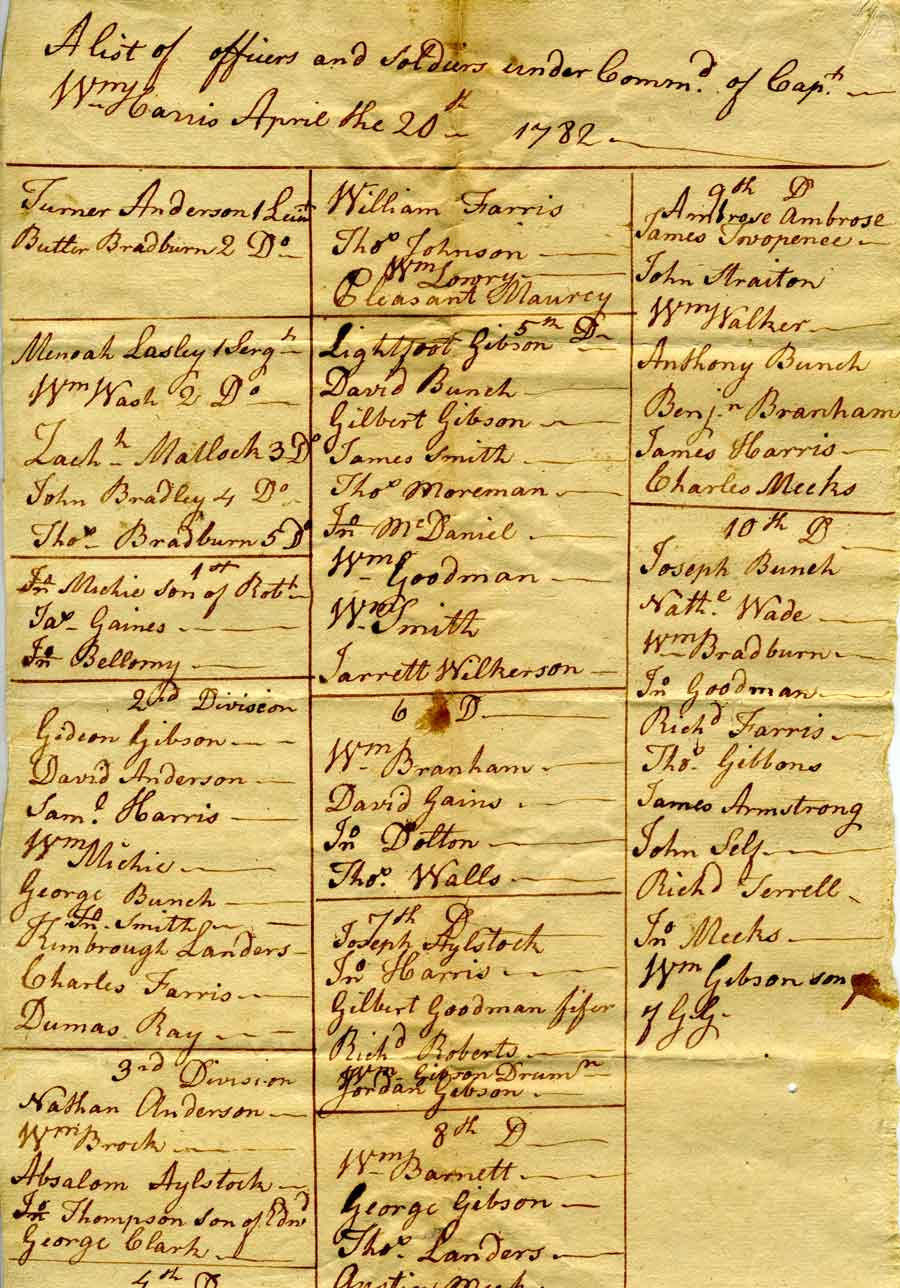"List of American Revolutionary War officers and soldiers, "" Piedmont Virginia Digital History: The Land Between the Rivers.""  Image courtesy of Louisa County Historical Society."