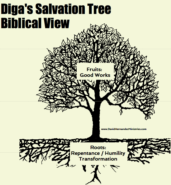 salvation-tree-1.png