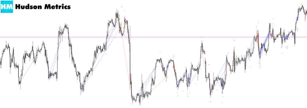 Trades on GbpUsd with WolfBase++ v7.0 MultiTrade Method