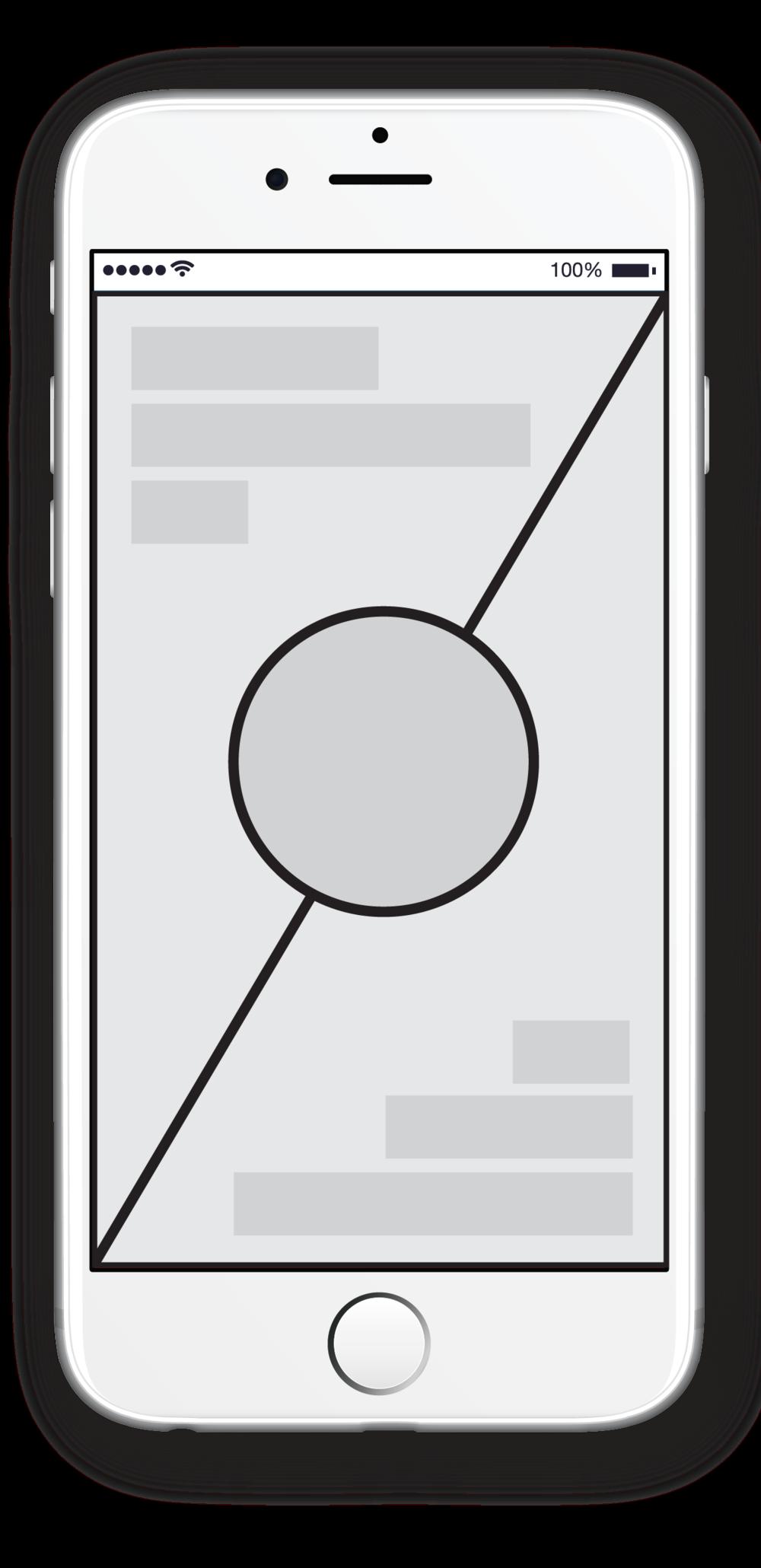 Wireframe 03: Summary Screen