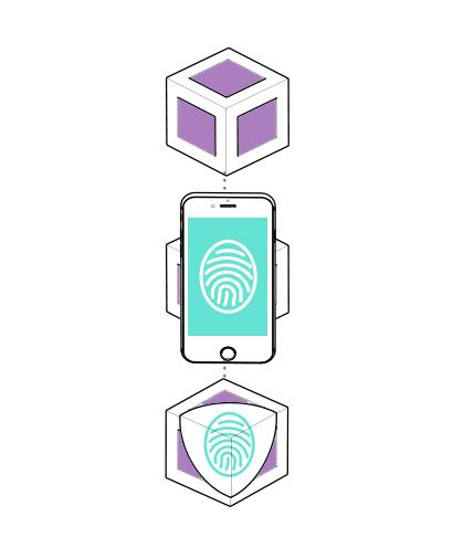 package+fingerprint.jpg