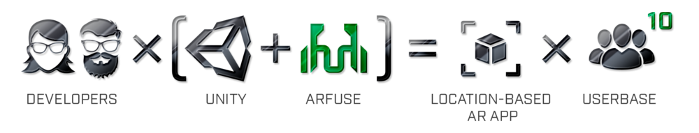 arfuse-augmented-reality-unity-Equation.png