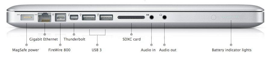 mac ports.png