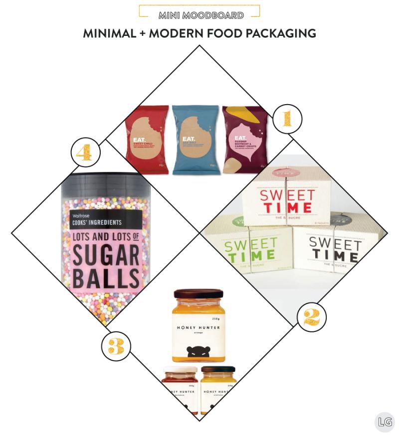 Mini Moodboard: Minimal + Mod | Lindsay Goldner @ Linz Loves You