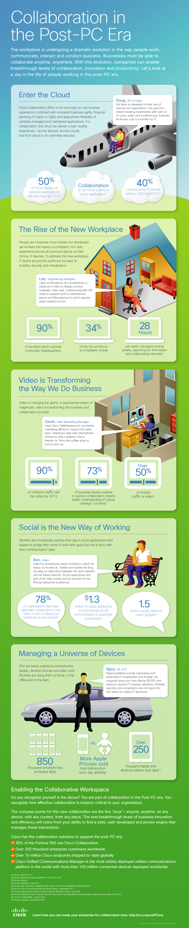 cisco-collab-infographic-R7.png