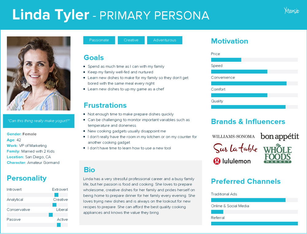 Our Primary Persona: Linda Tyler
