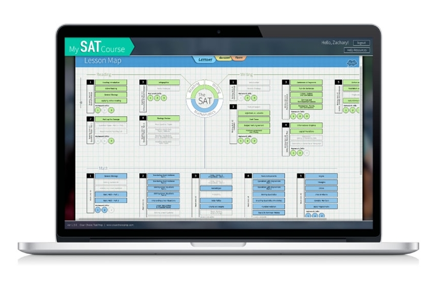 Online Portal - Provide your students with access to test prep beyond school walls. Our online platform includes thousands of practice questions, lesson videos, homework, and progress tracking tools.