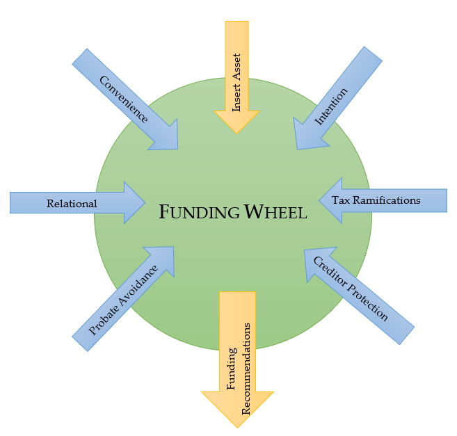 FundingWheel.PNG