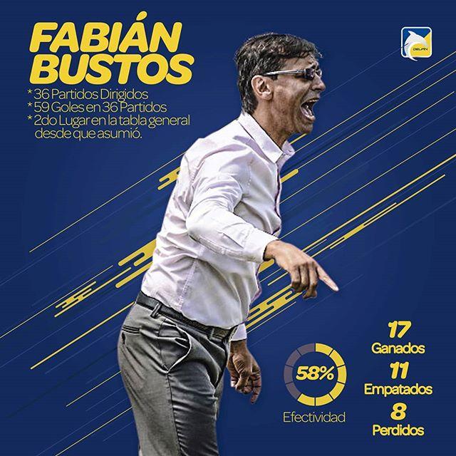 ¡NÚMEROS!💪💙💛 Nuestra temporada finalizó, acá te dejamos los números del primer plantel desde que el profesor @fabianbustos55 tomó el mando.⬆️ #ElMásGrandeDeManabí