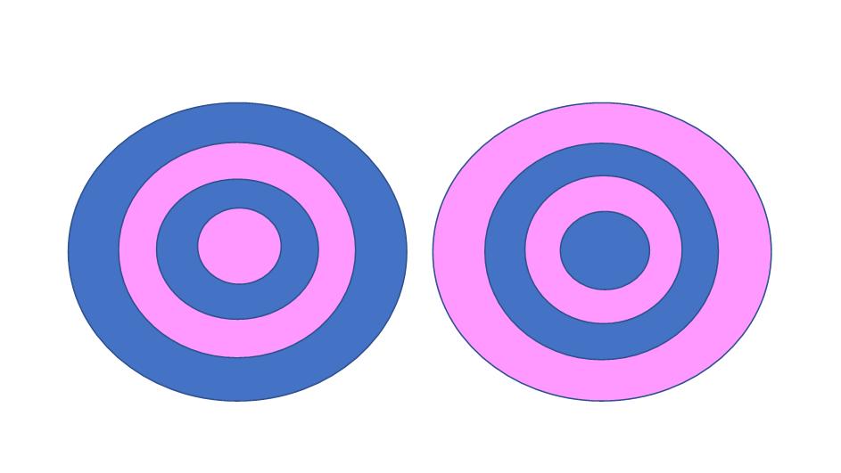 - Blue - MasculinePink - Feminine