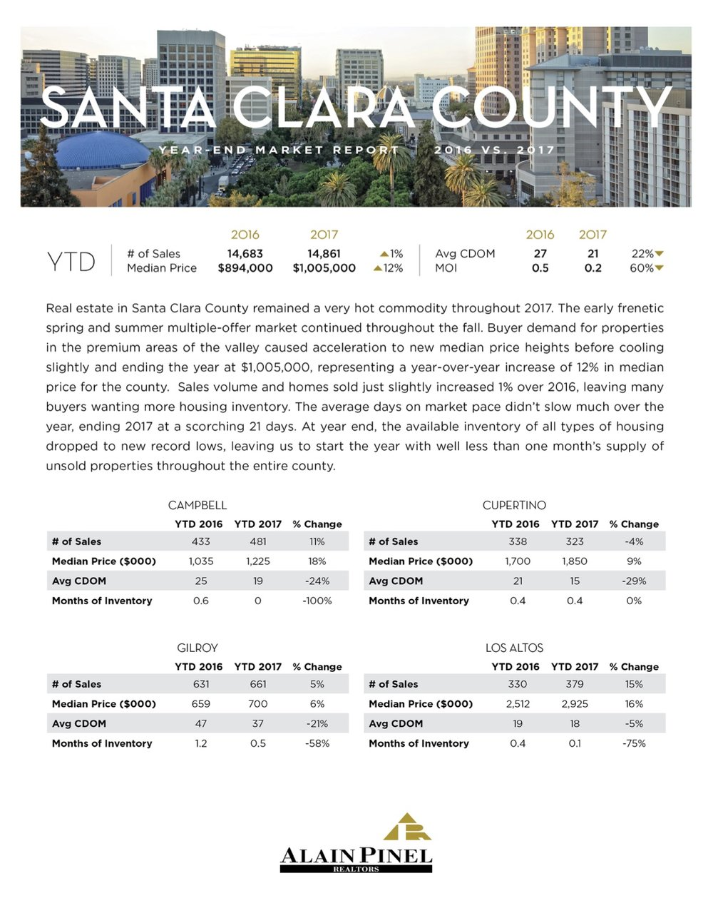 Santa_Clara_County Year end Market Report  page 1.jpg