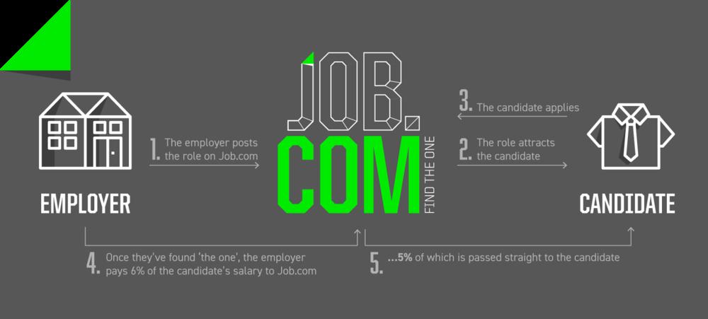 JobDotCom_Webillustrations_v3_NEW.png