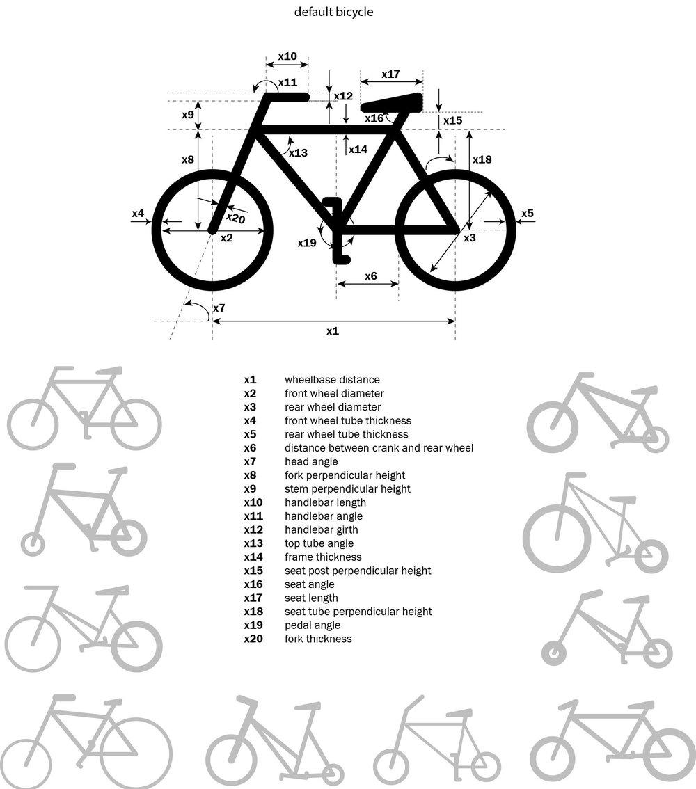 Iconic Technique: Bikes — mijisu: sung & co.