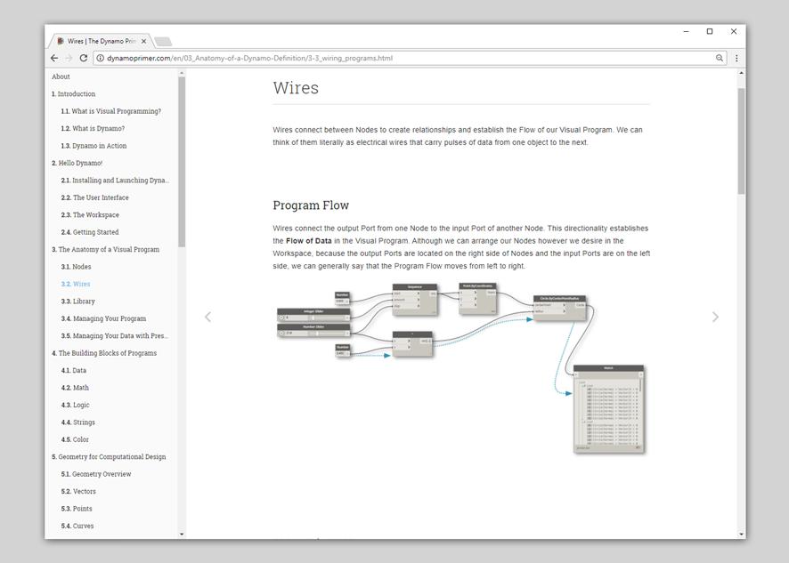 Dynamo Primer |Autodesk - A Git-powered design guide for visual programming in Dynamo