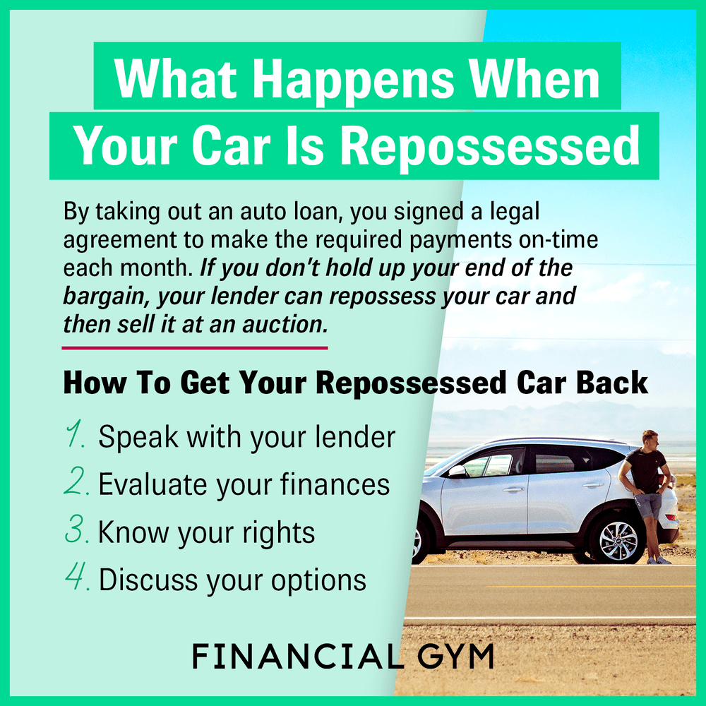 Here S What Happens When Your Car Is Repossessed And Your Options