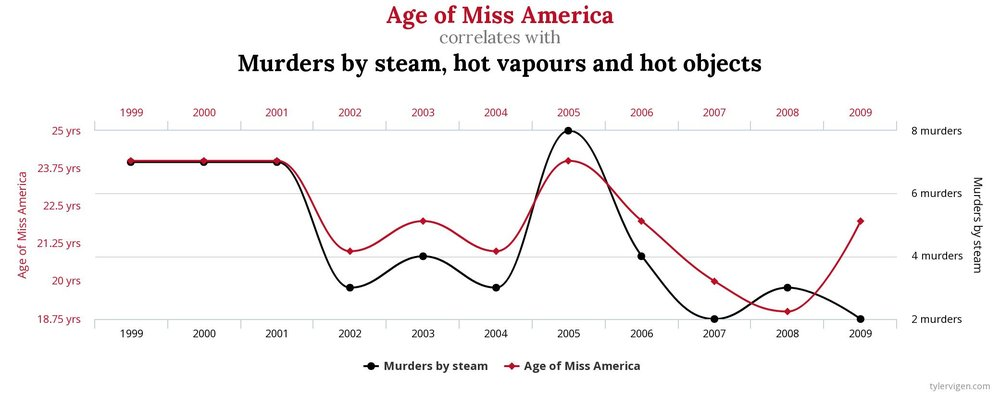 Miss-vs-Murders.jpeg