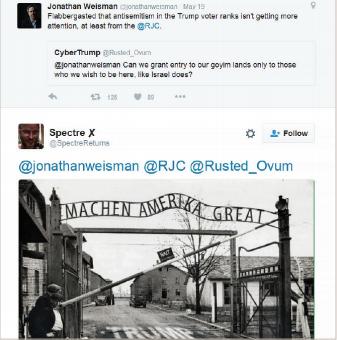 Pro-Trump anti-Semitism