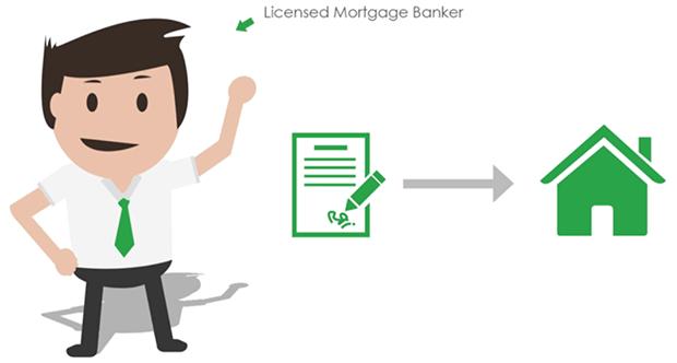 neighborhood-loans-mortgage.png