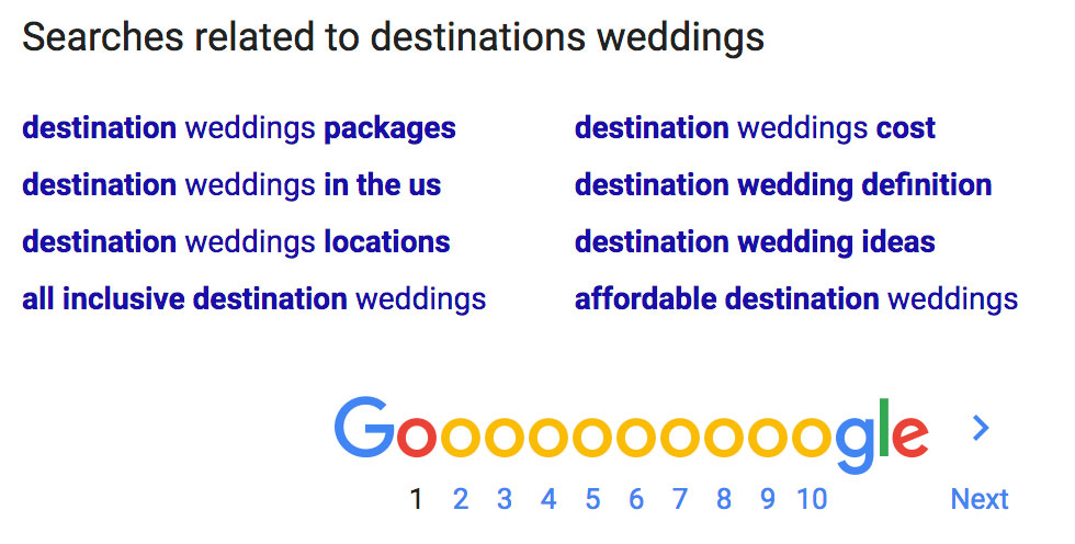related-Google-search-topics.jpg