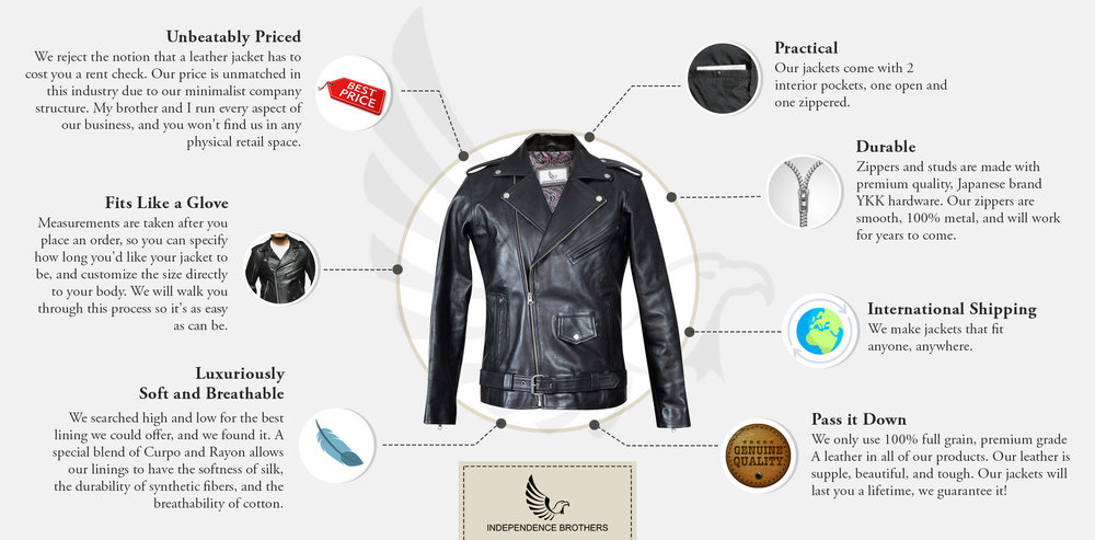 Every Independence Brothers leather jacket is unbeatably priced. With our direct to factory business model, no middlemen or marketers get in the way. Our jackets fit like a glove, we take custom measurements for every single jacket, no exceptions. Our linings are soft and breathable, using a special blend of cupro and rayon, they are tough, silky smooth, and even breathable to keep you cool. We use durable YKK hardware in every jacket, from the zippers to the studs.