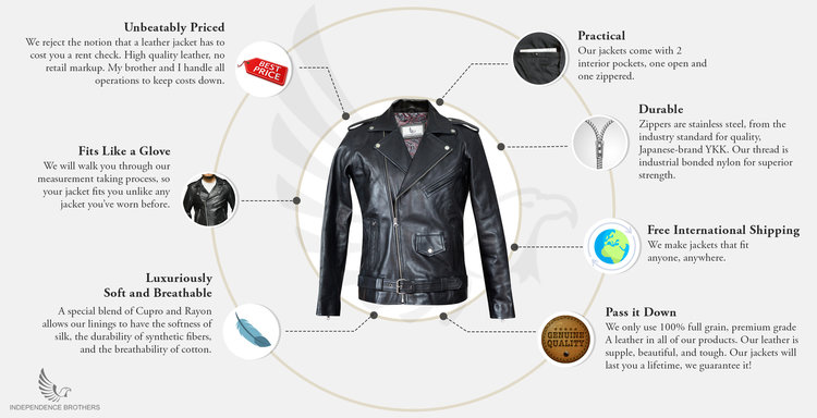 Find out more about our manufacturing process and jackets here... -