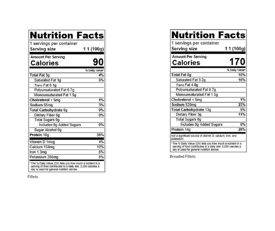 Rainforest Tilapia Nutritionals.jpg