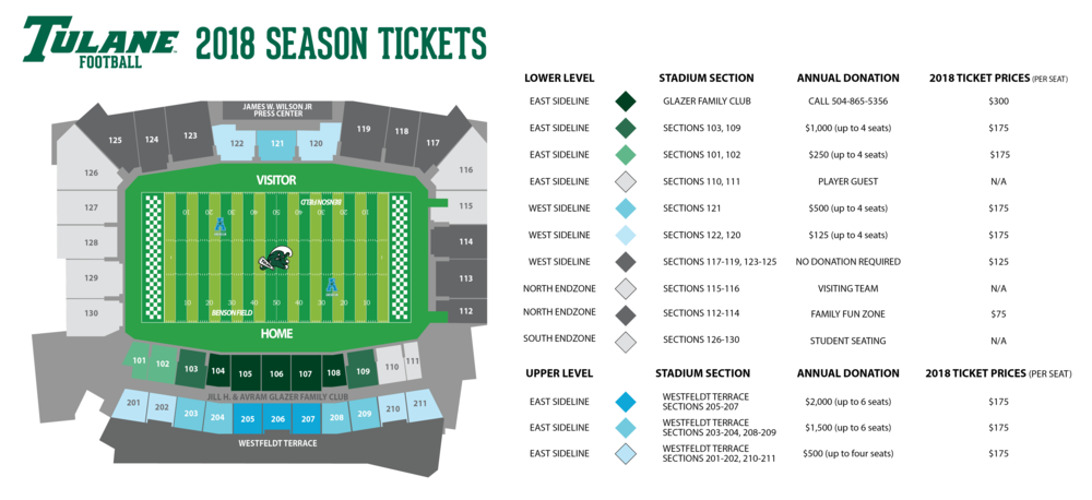 2018-Tulane-Football-Season-Ticket-Prices.png