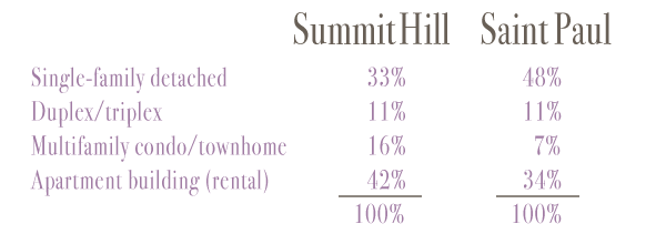 summitdatahousing.png