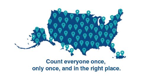 Image courtesy of the U.S. Census Bureau (2018).