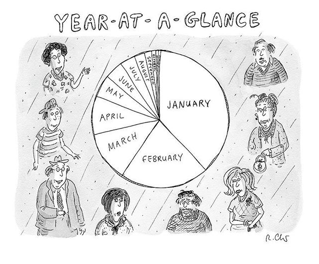 by Roz Chast via @newyorkercartoons