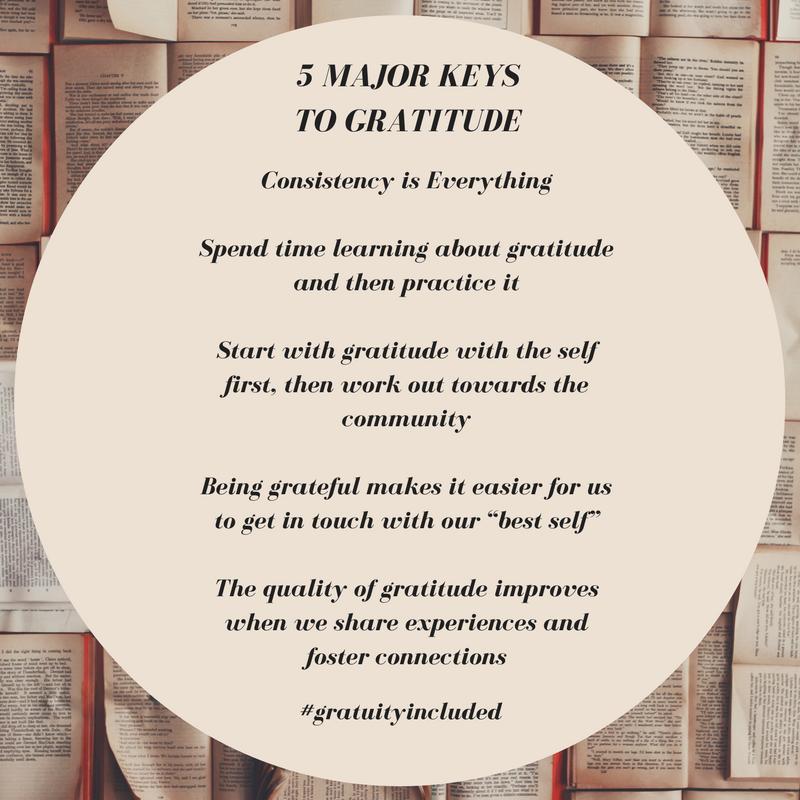 5 Major Keys.png