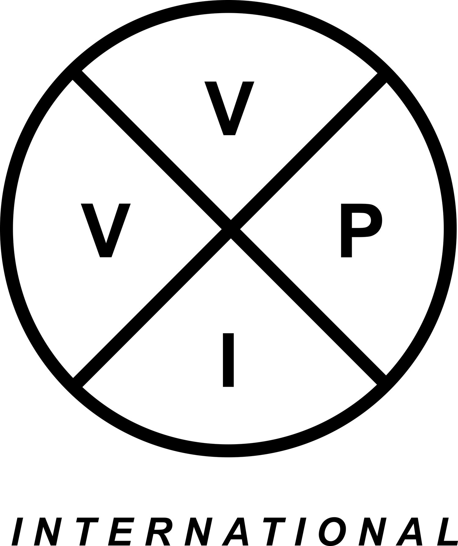 VVIP International