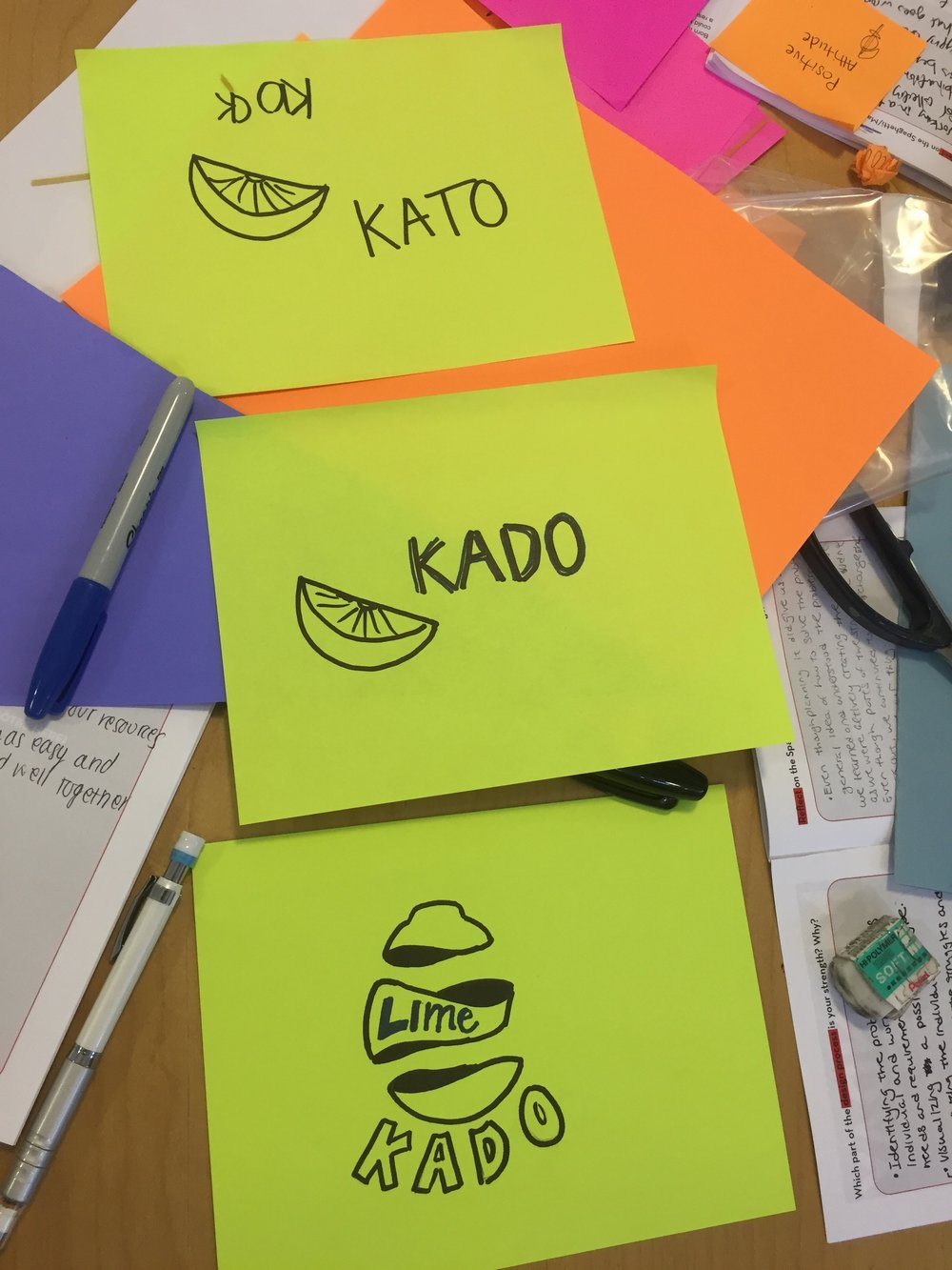 Post it notes of Kato