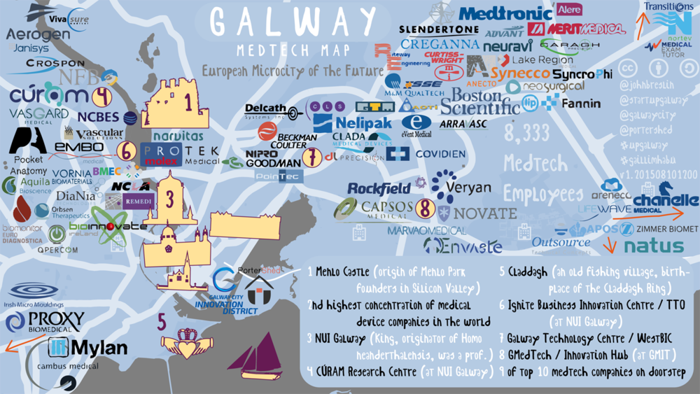 Credit: John Breslin, NUI Galway. http://www.nuigalway.ie/medtech/