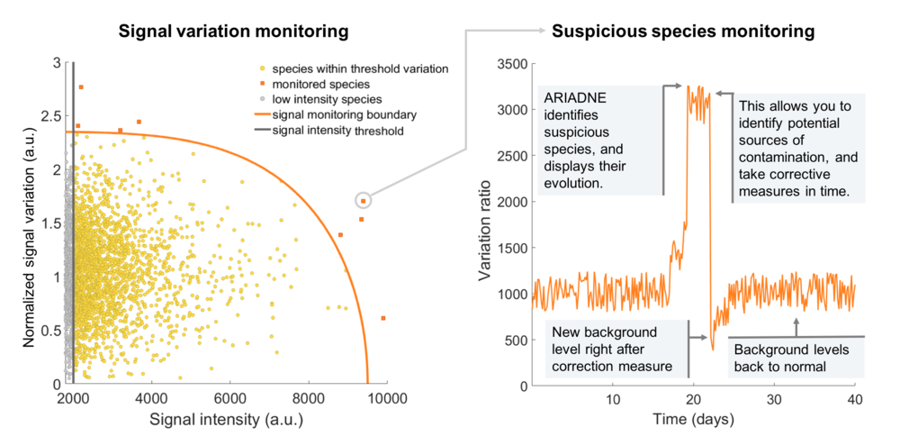 Variation monitoring + Suspicious monitoring v2.png