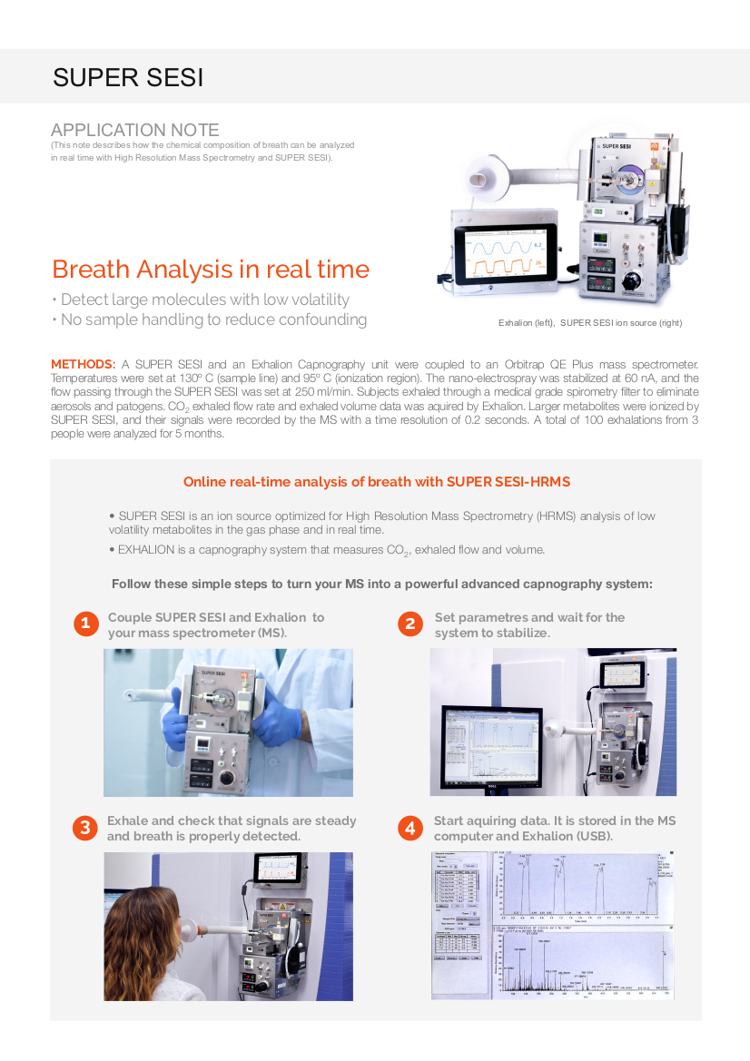 Miniatura Application Note Breath Analysis.jpg