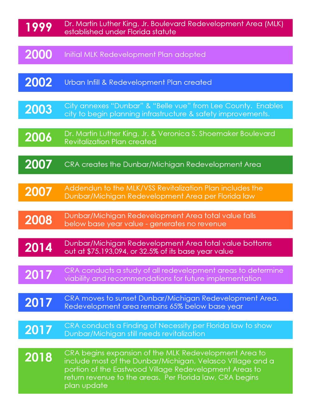 timeline-revised-2.jpg