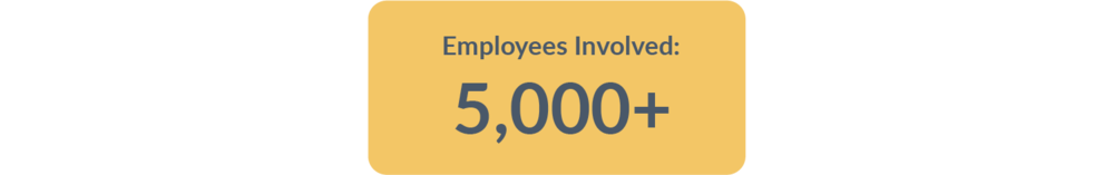 Employee Size Button 2.png