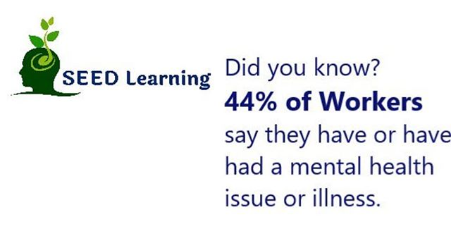 44% of Workers say they have or have had a mental health issue or illness.  It's Mental Health Week; start or continue to reduce stigma and promote mental health in the workplace!  #mentalhealthweek #mentalhealthawareness #mentalhealthmatters #reducethestigma #mentalhealthforall