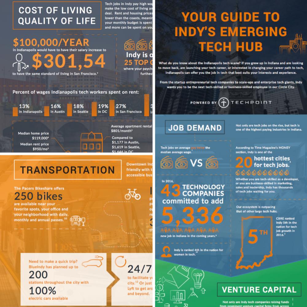 Infographics -
